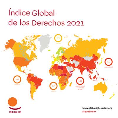 Índice Global de los Derechos 2021 evidencia el recorte de derechos y libertades de trabajadores/as en todo el mundo